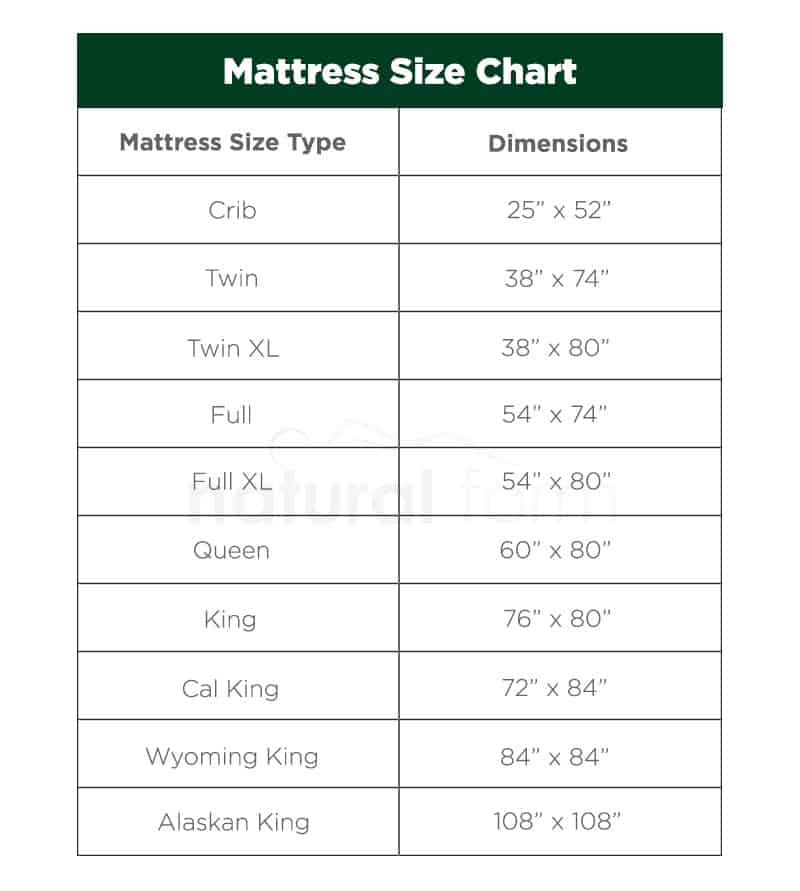 Bed Size Chart, Dimensions, Recommendations & More