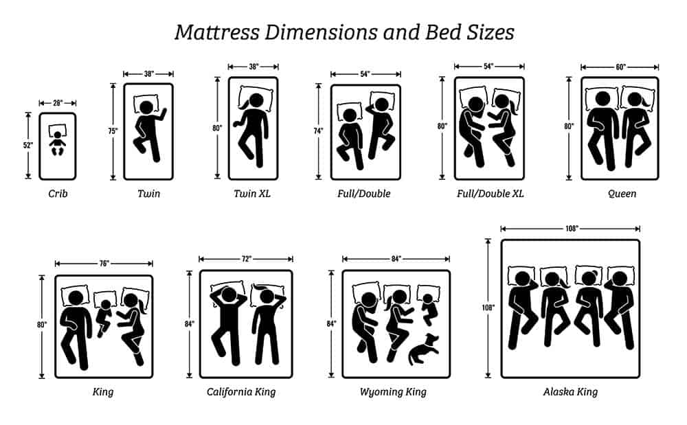 Bed sizes updated 2019 guide on bed size dimensions - All in one double bed ...